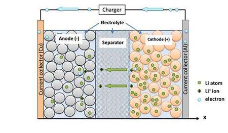锂电池技术将会牵绊特斯拉的发展吗?