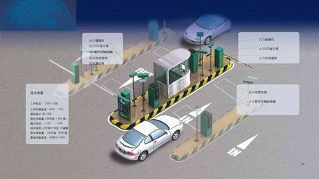 智能交通管理系统简介