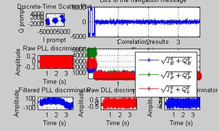 压力传感器如何实现信号检测
