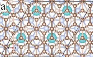研究人员操纵石墨烯使其更接近晶体管应用