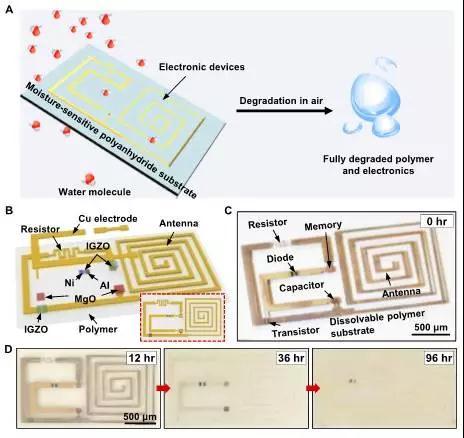 水分触发式瞬态电子器件的优点