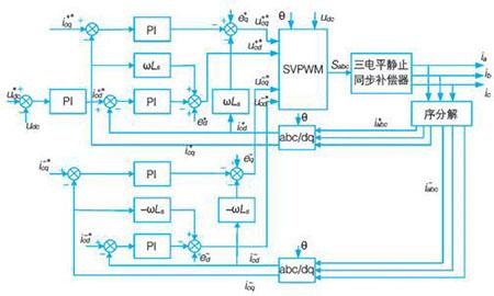 三电平变换器调节技术的探究!