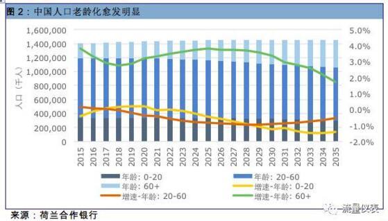 2017中国食品产业发展趋势报告