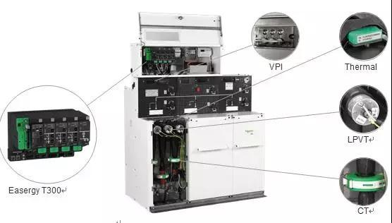 施耐德电气:新一代配网自动化智能终端的全新智能环网柜(Smart Ring Main Unit)