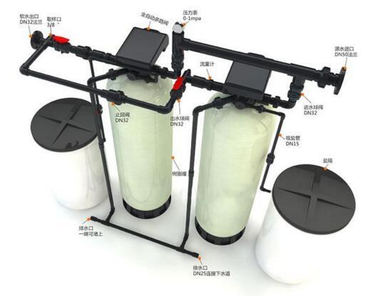 软化水设备特点、原理及工作流程