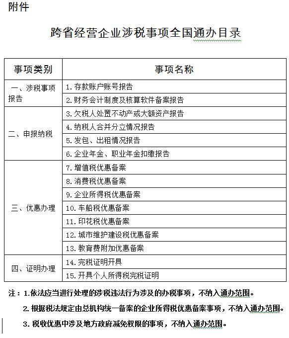 税务总局关于跨省经营企业涉税事项全国通办的通知