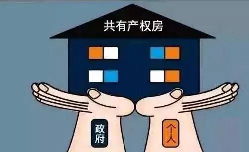 什么是共有产权住房及产权归属,能买或卖吗?