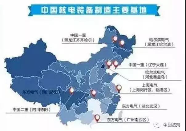 我国核电装备企业有哪些