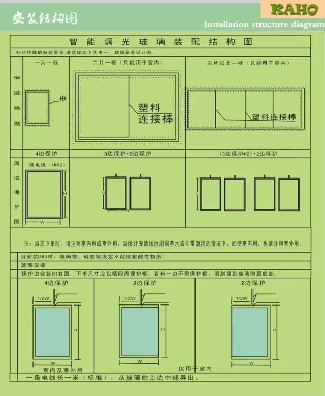 调光电子玻璃简介