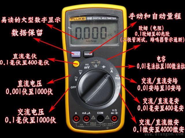 利用万用表电阻档测试电容方法