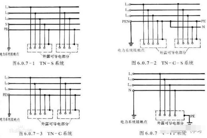 如何理解三相四线制和三相五线制