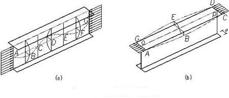 我们如何处理H型钢带状结构变化对钢材的影响!