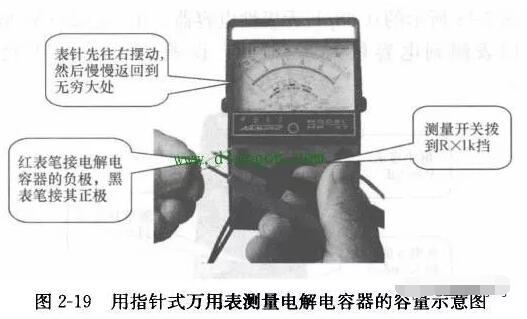 电解电容器万用表检测方法图解