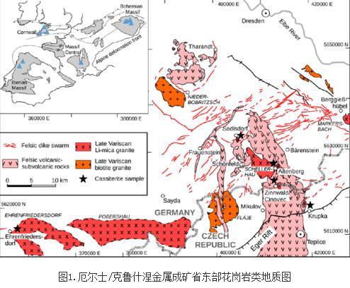 厄尔士山脉主要锡矿床的锡成矿事件的时限分析