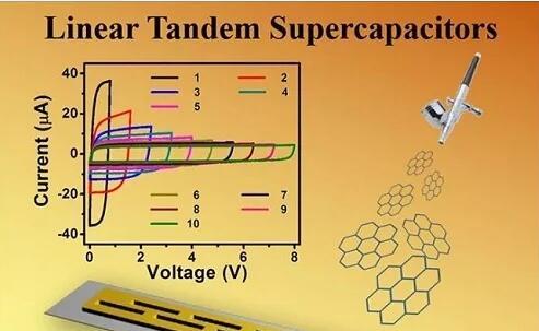 大连化物所石墨烯基线形串联超级电容器研究取得进展