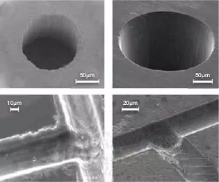 光学应用——超快激光与玻璃加工