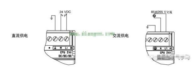 西门子plc输入输出电源接法