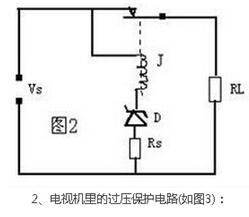稳压二极管的工作原理、应用、故障特点、与普通整流二极管的区分