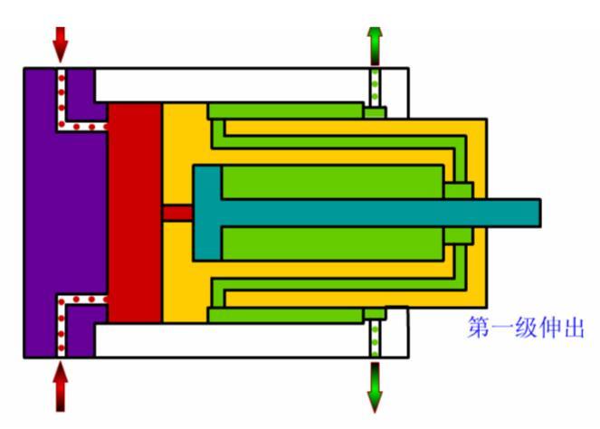 伸缩式液压油缸的工作原理及特点图片