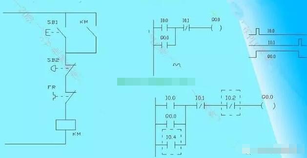 西门子PLC编写梯形图的经验设计法