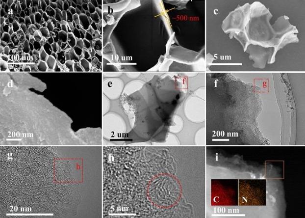 多孔碳纳米片助力高容量超级电容器