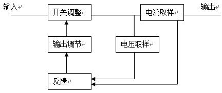 Led开关电源接线原理、接线方法、常见故障