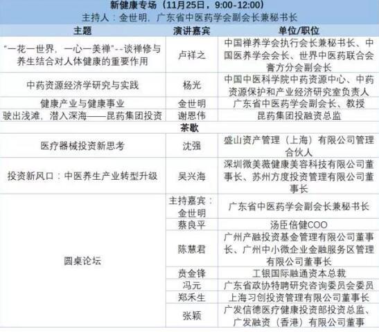 大健康产业新风口:中医养生产业望借资本力量转型升级