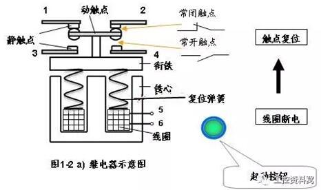 中间继电器的延时方式主要有两种,分别是通电延时和断电延时,安装方式