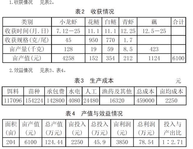 稻(藕)田小龙虾养殖技术