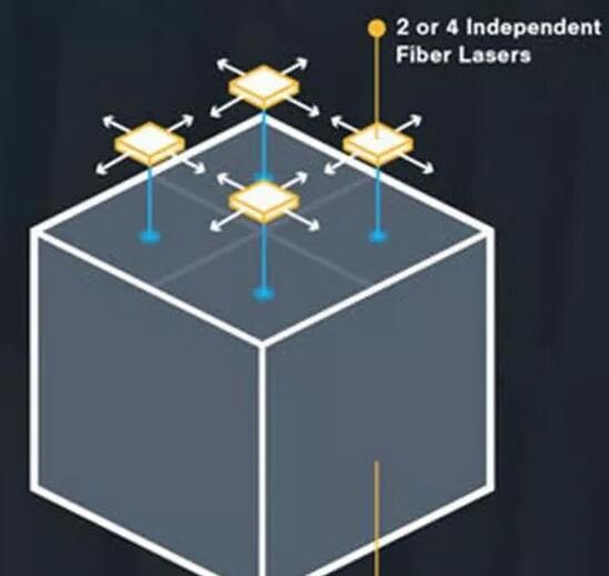 4激光器中型工业级金属3D打印机XM300265万起售