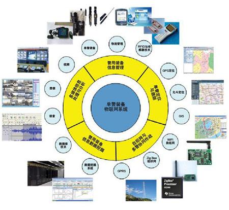 电机驱动器助力物联网技术设备升级!
