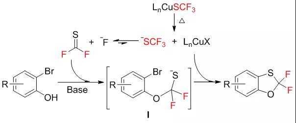 一锅法合成2, 2-二氟-1,3-苯并噁硫代类化合物