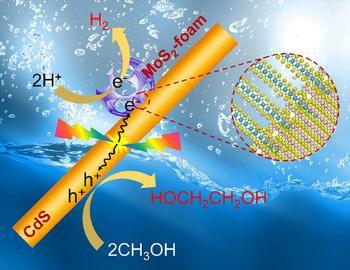 一种温和条件下乙二醇高效制备的方法