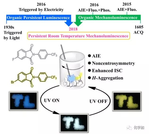 以N-(4-三氟甲基苯基)邻苯二甲酰亚胺为主体合成一例纯有机白光化合物ImBr