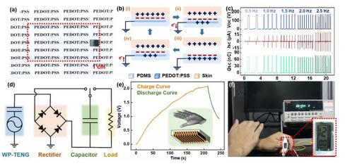一种基于褶皱结构PEDOT:PSS薄膜电极的可拉伸摩擦纳米发电机