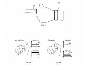 微软智能戒指专利:支持手势控制手表等设备