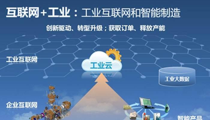 工业互联网架构2.0即将发布,对工业互联网产业有何影响?