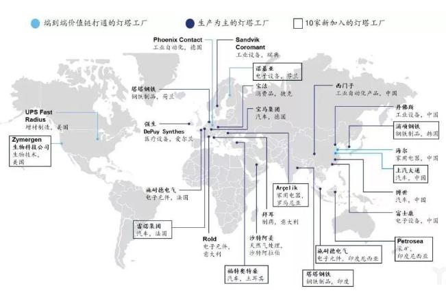 全球灯塔工厂再添10位新成员,中国上汽大通入选
