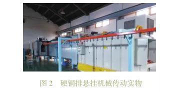 高压静电喷涂系统工作原理及在硬铜排涂装中的应用