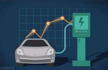 充电桩建设并不乐观 到底是什么制约了充电桩的建设?