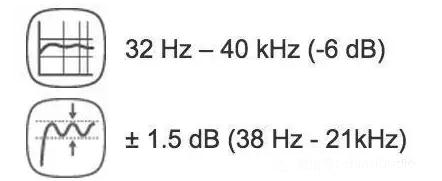 音箱频响范围多少算好?频响范围说明什么?