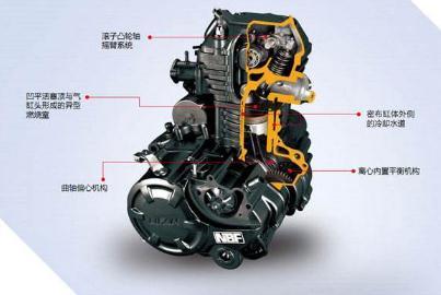 摩托车发动机结构图,摩托车发动机气门间隙大小表现与调整