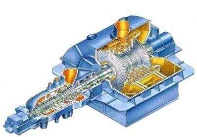 汽轮机轴振与瓦振的区别,汽轮机运行中的日常维护与操作规程