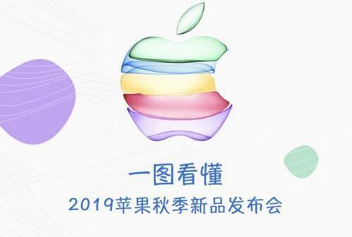 一图看懂2019苹果秋季新品发布会