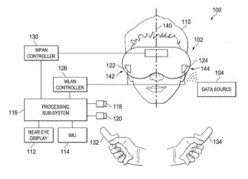 谷歌最新专利:正在研发一款VR头显,采用了先进的无线技术