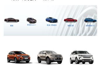 2019年8月全国汽车销量速报:市场零售156.4万台,同比下降9.9%