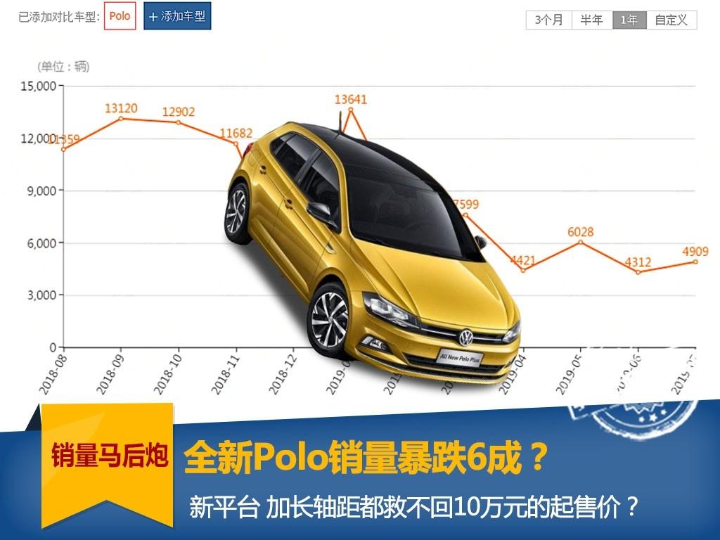 全新平台 加长轴距的全新Polo为何销量暴跌6成?