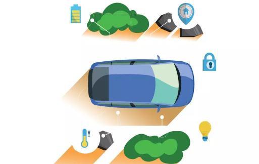 自动驾驶汽车真的安全吗?