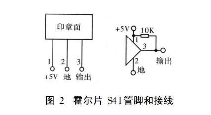 无刷电动机霍尔S 41的定位原则和方法