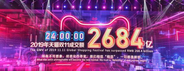 京东天猫双11最终战报:京东2044亿元,天猫2684亿元